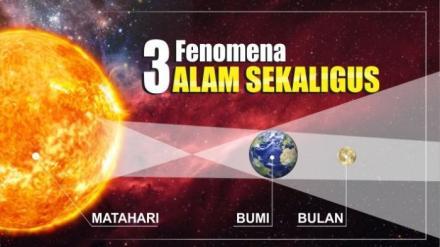 Bersiaplah!.. Hari Ini Ada Fenomena Super Blue Blood Moon di Indonesia
