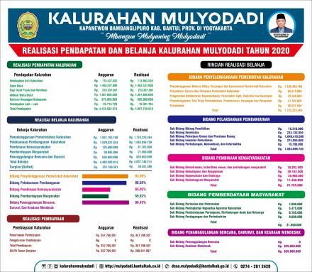 Laporan Realisasi APBKal TA 2020 Pemerintah Kalurahan Mulyodadi